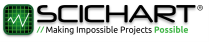 Read SciChart Ltd Reviews