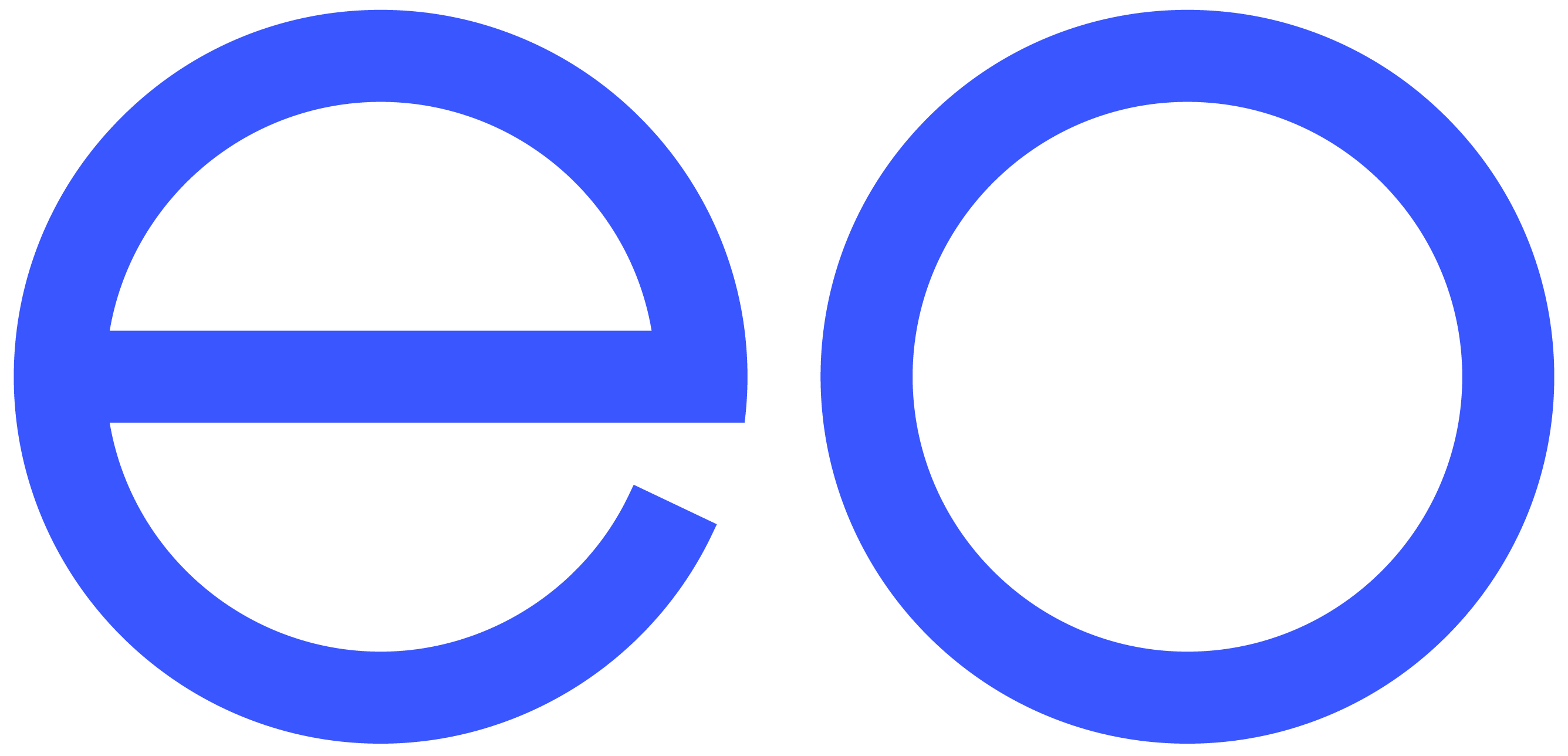 Read EO Charging Reviews