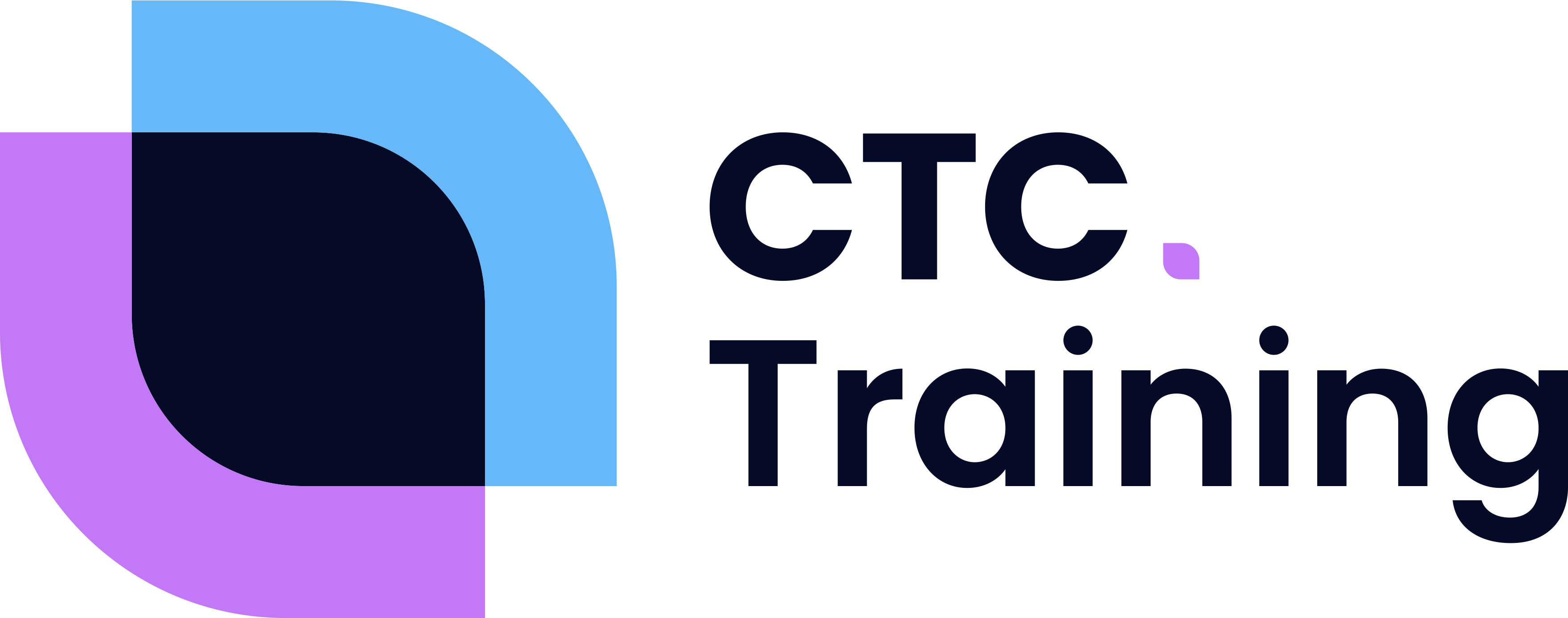 Read CTC Training Reviews
