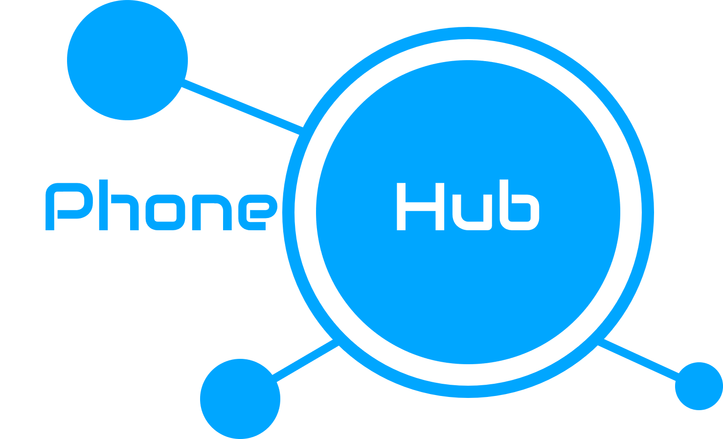 Read Phonehub.co.uk Reviews